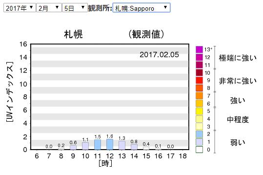 札幌2017.02.05