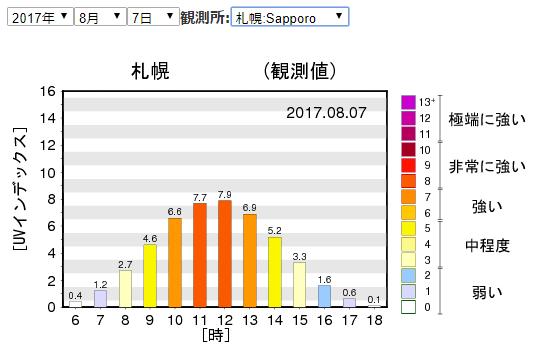 札幌2017.08.07