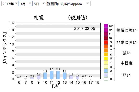 札幌2017.03.05