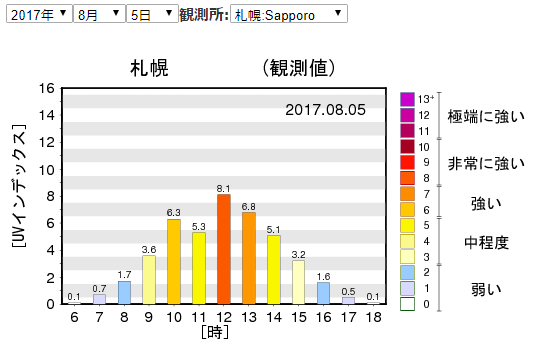 札幌2017.08.05