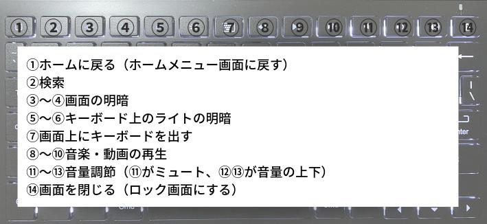 キーボードの詳細説明